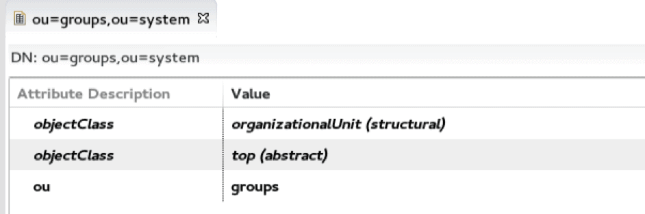 DN of the context LDAP browser.png