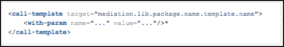Execute_functions_of_library_using_a_template_invoker.png
